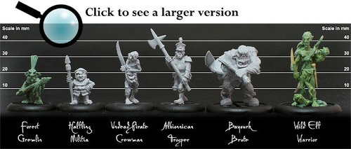 Size comparison of the ArcWorlde figures from Warploque Miniatures